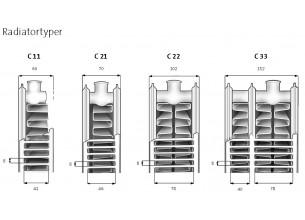 Стальные радиаторы ELSEN - 400*1600, боковое, тип 22
