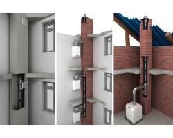 Дымоходы газовых котлов: требования безопасности